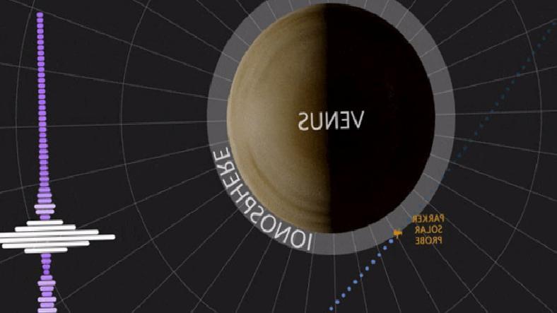 NASA, Venüs'ten Yayılan Radyo Dalgalarını Ses Haline Getirdi